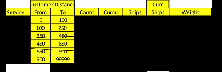 DIY Analysis