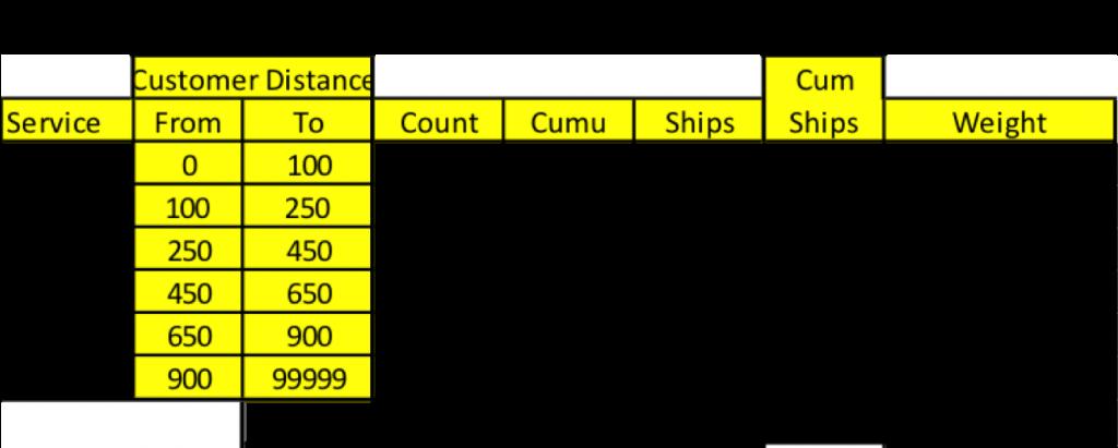 DIY Analysis_2