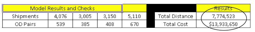 DIY Network Analysis_visual 13