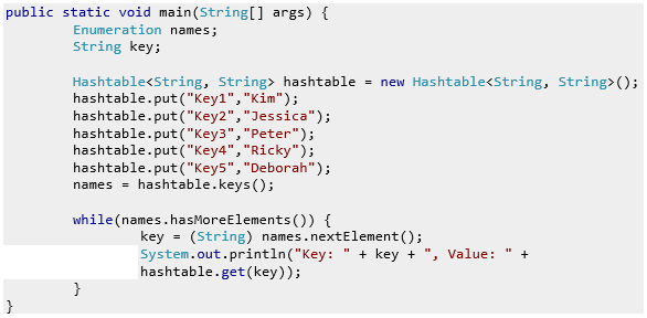 Hashtable (Or Hashmap)