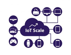 IoT-Scale