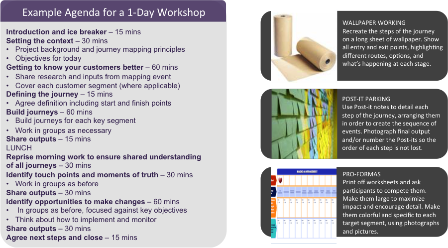 Journey Mapping Workshop Agenda Example