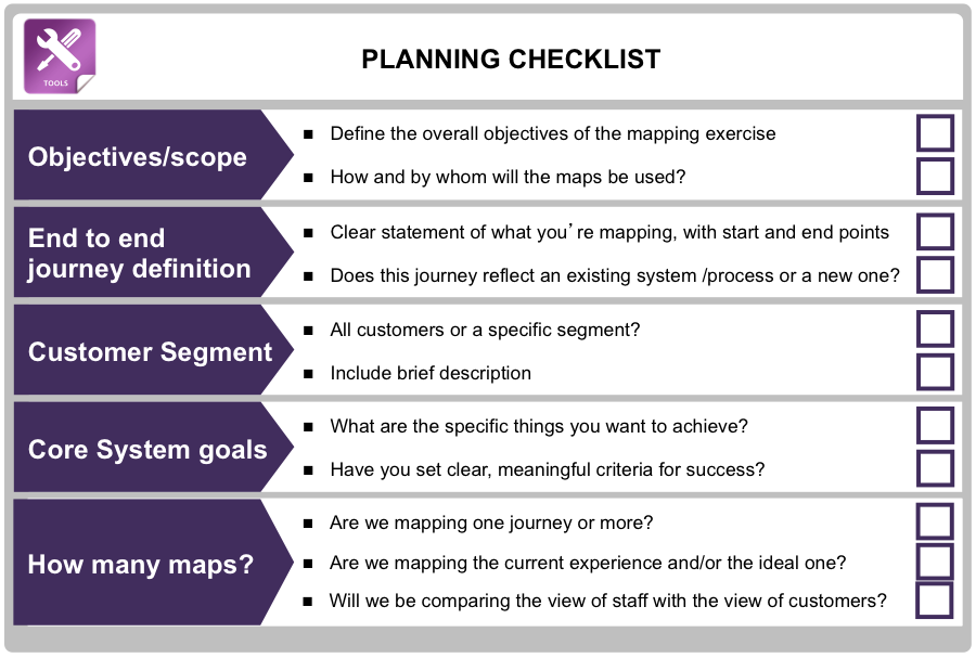 Journey Mapping Planning Checklist