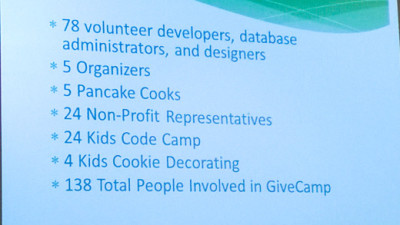 givecamp2