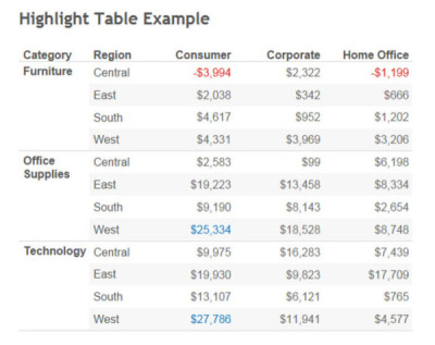 highlight-table-example2