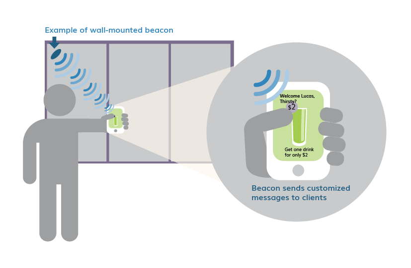 beacons - beacon technology