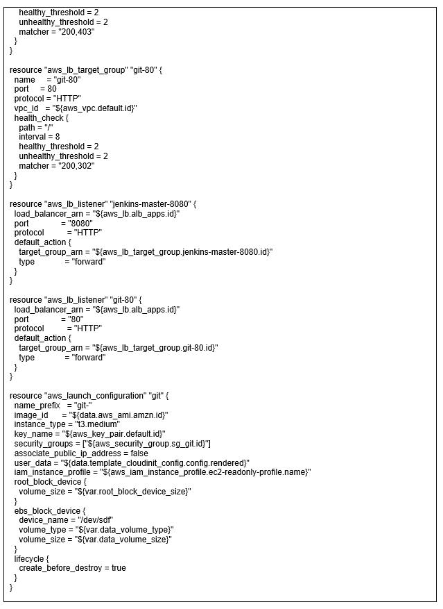 Part 2: Scripting GitLab and Jenkins Installs using
