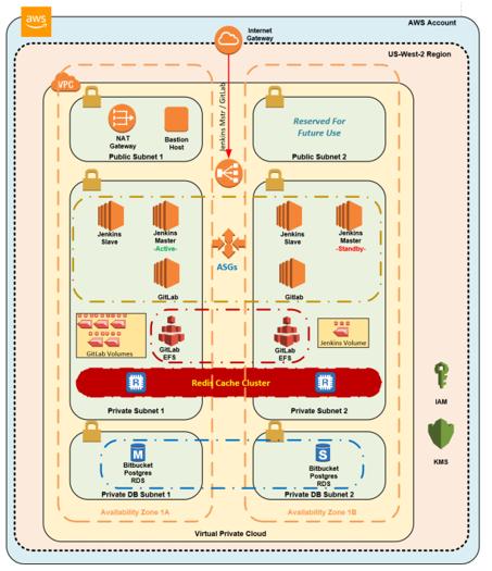 Terraform Multipart User Data