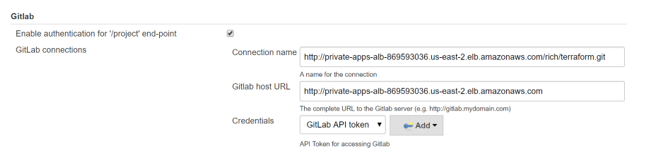 Part 4: Deploying Docker Containers to AWS Fargate using Jenkins