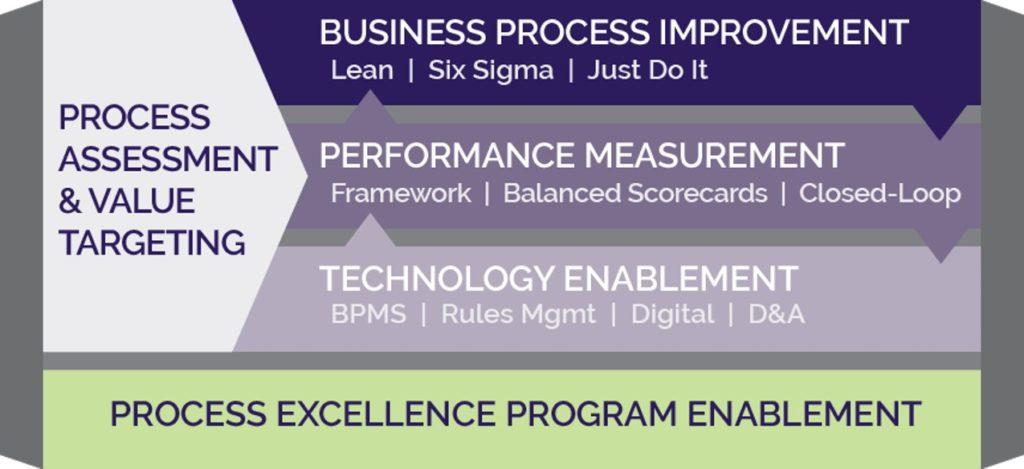 PEX Framework