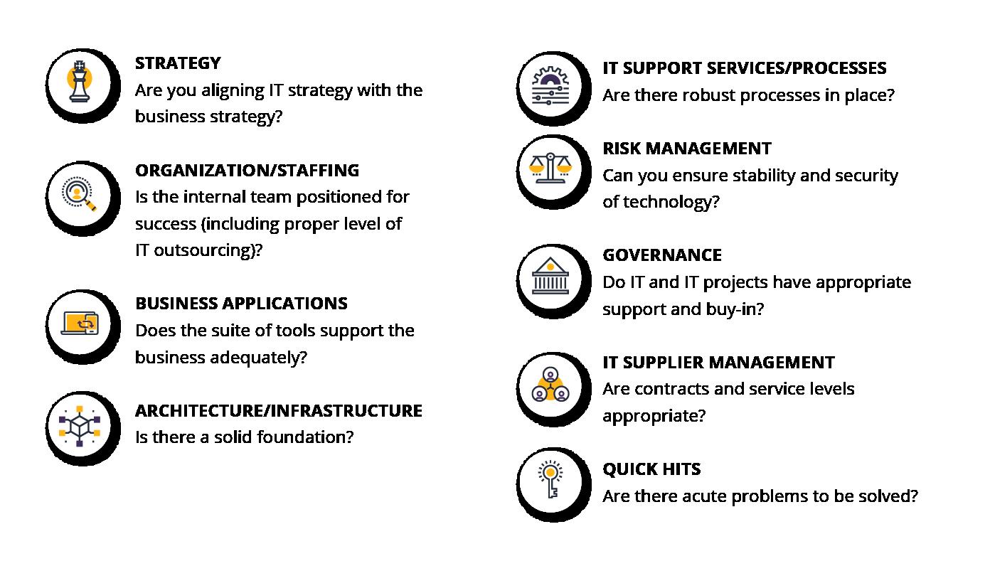 CIO Services Web Elements