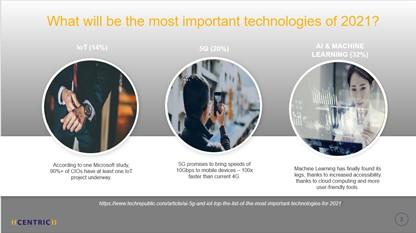 Emerging Tech Trends in 2021