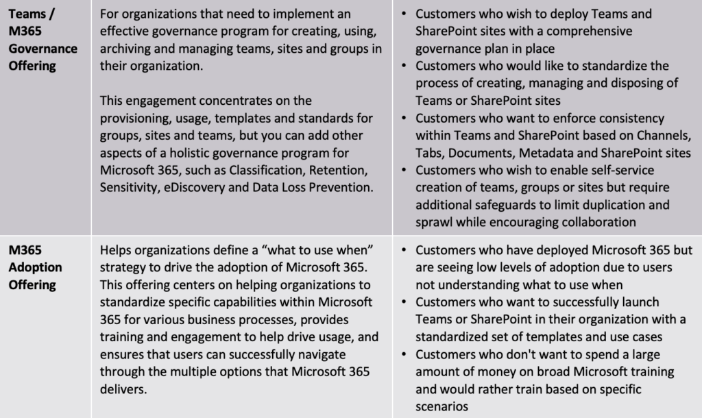 Microsoft Teams and Orchestry