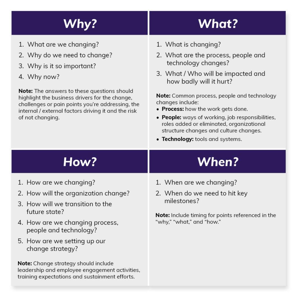 Collaborative Change Story